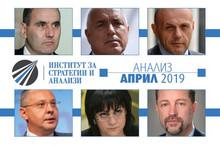 """АПРИЛ 2019: """"Апартаментгейт"""" компрометира държавата на прага на европейските избори"""