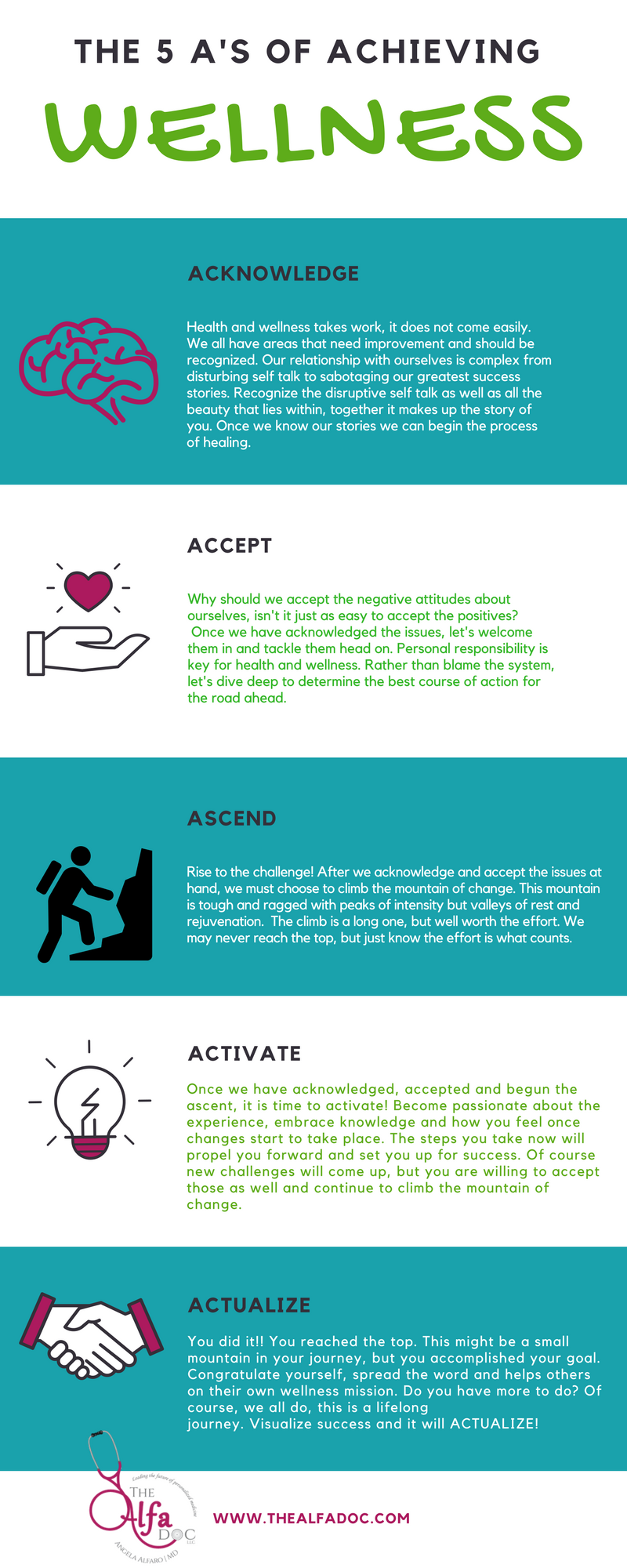 The 5 A's of Achieving Wellness!