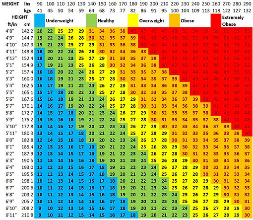 bmi-chart 6.jpeg