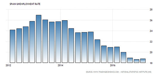spain unempl.png