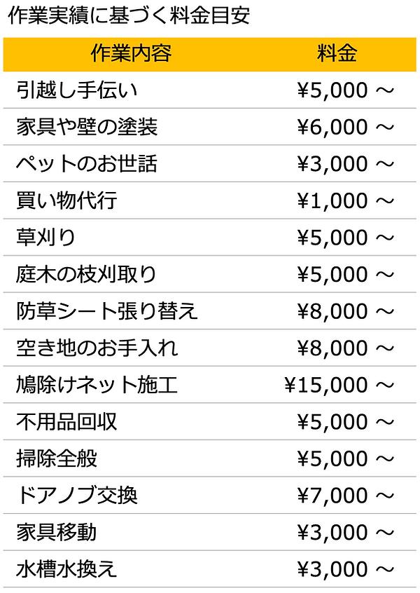 料金表20210216.png