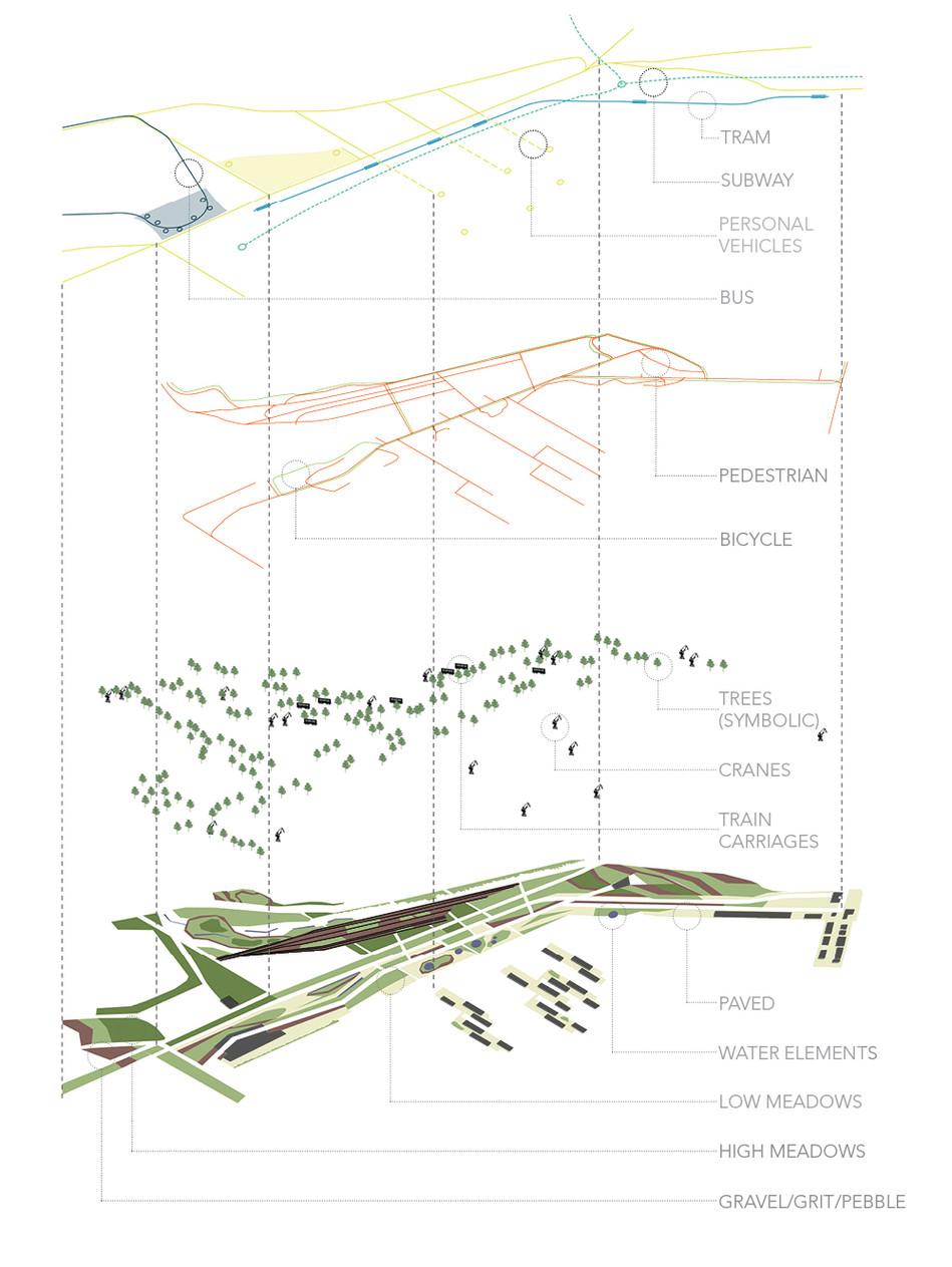 Master diagrams