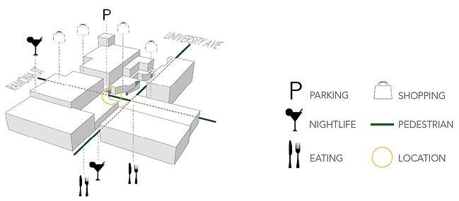 Location diagram