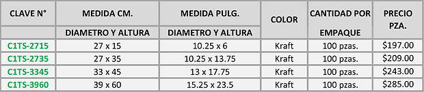 tabla_cuñetes_sept_2020.jpg