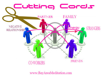 Cut Cords All the Time