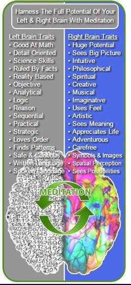 Corporate-Meditation-program