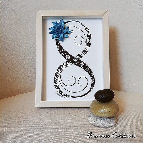 Petit Tableau Zen Infini & Lotus Bleu