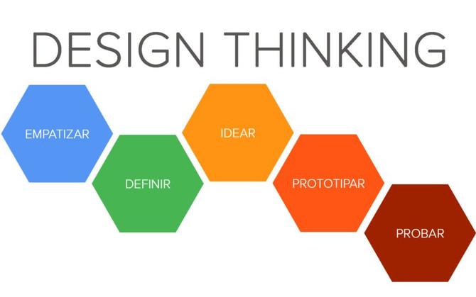 """Entenda tudo sobre o """"Design thinking"""""""