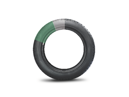 What is the value of a used tyre?
