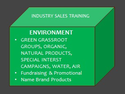 INDUSTRY TRAINING - ENVIRONMENT