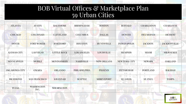 Virtual Offices and BOB Marketplaces.png