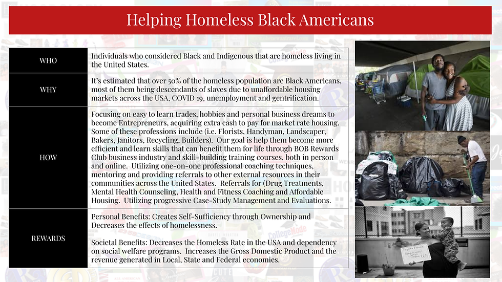 Homeless Populations.png