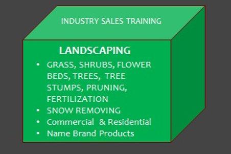 INDUSTRY TRAINING - Landscaping Sales Webinar