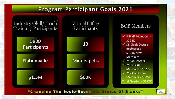 Program Participant Goals 2021.png