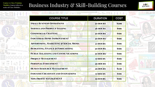 Business Industry Course Update.png