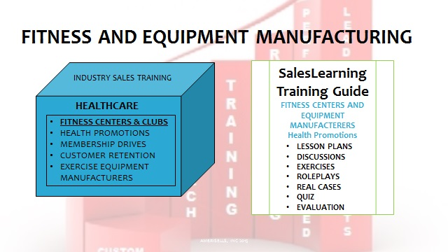 Fitness and Equipment Manufacturing