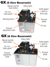 click for GX pump PDF