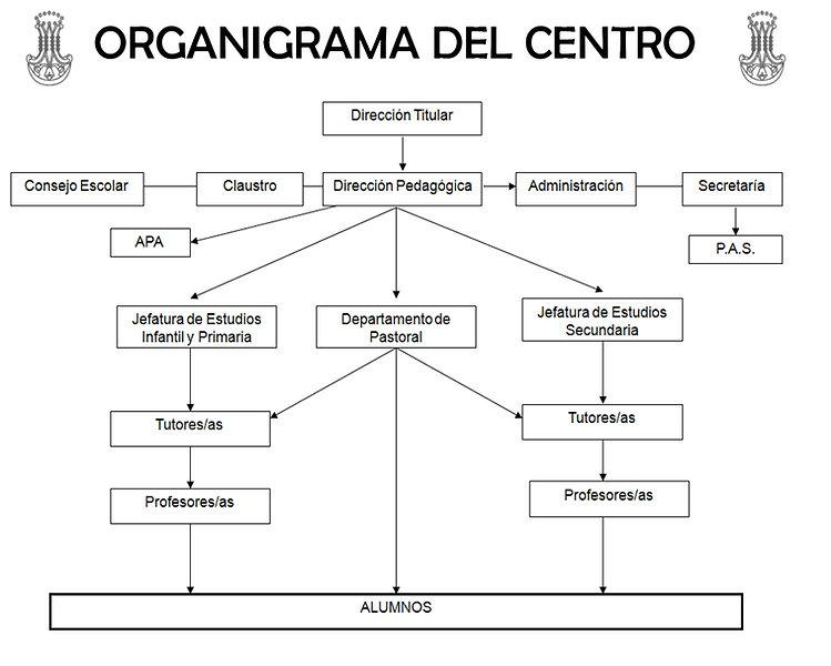 ORGANIGRAMA.jpg