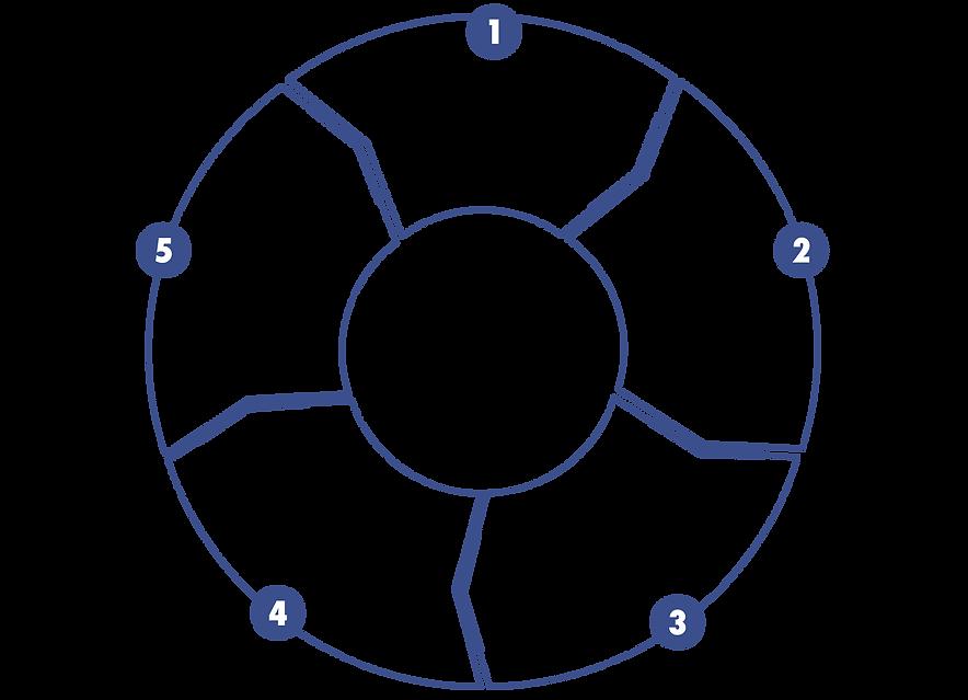 tip_ciclo_2.png