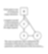 MDPdiagram.png