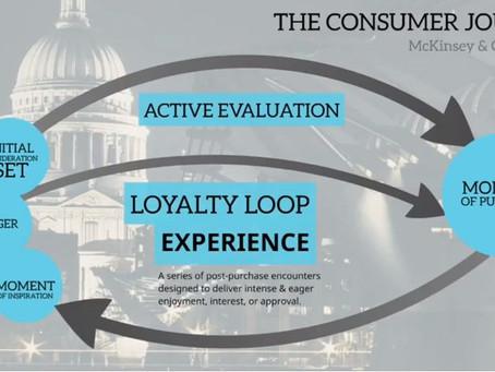 Focus op klantenbinding en retentie? Start met de Loyalty loop