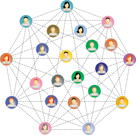 What are Networking Circles and Verified Buyers?