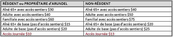 Membership Fees EN.JPG