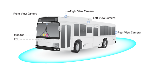 vehicle camera systems