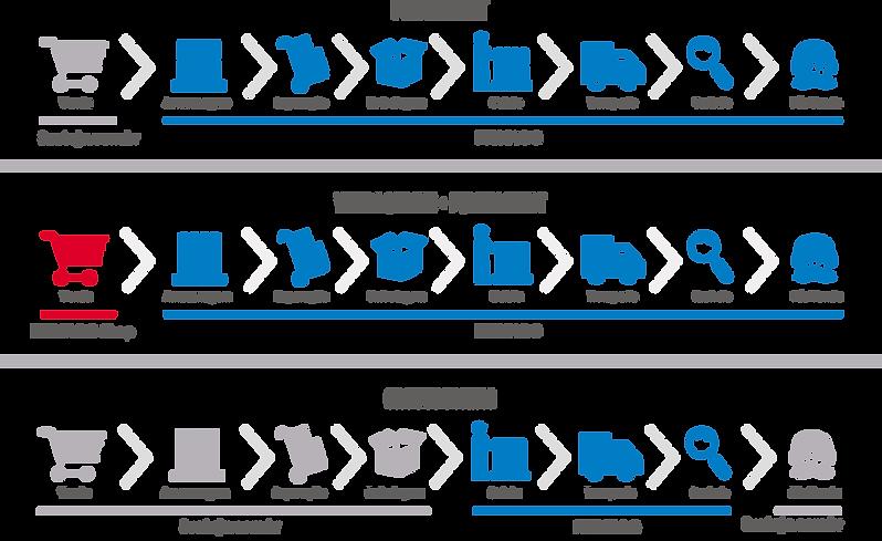 diagrama_Full2Log_R1.png