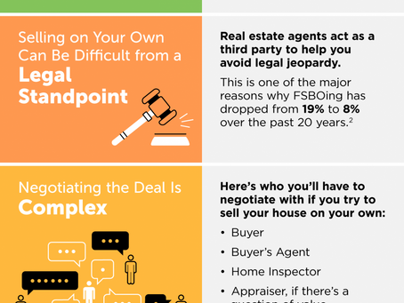 It's Advantageous to Sell with a Real Estate Agent