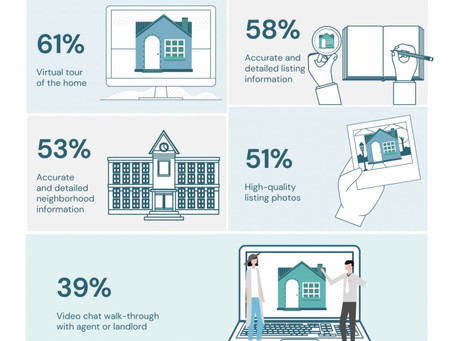Technology Can Help Power the Buyers Home Search