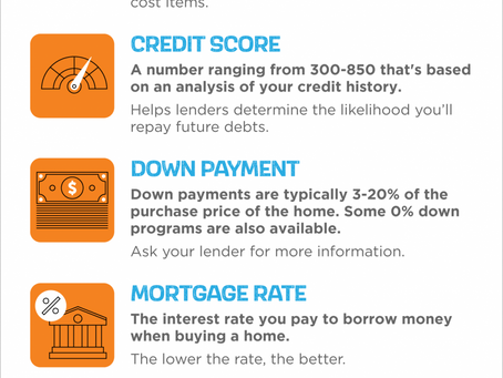 Key Terms to Know While Buying a Home
