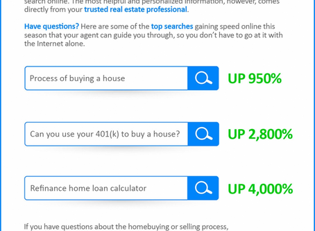 Buying a Home? Ask a Pro