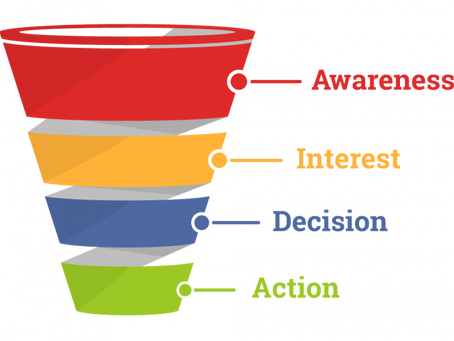 The Athletic Recruiting Funnel & The Real Story of How Coaches Recruit