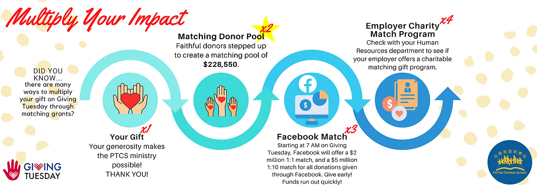 Matching Donor Ways (2).png