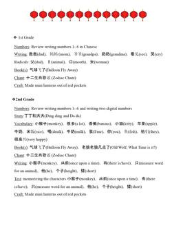 ShuyiNewsletter2020January4thWeek-PreKto