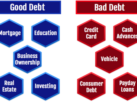 111.  Is Debt a Modern Day Slavery - How to Avoid Debt and Lead Happy Life - Ways and Means...!!