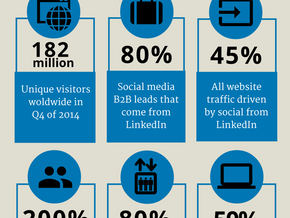 6 Amazing Stats That Prove LinkedIn is Important for Lawyers [Infographic]