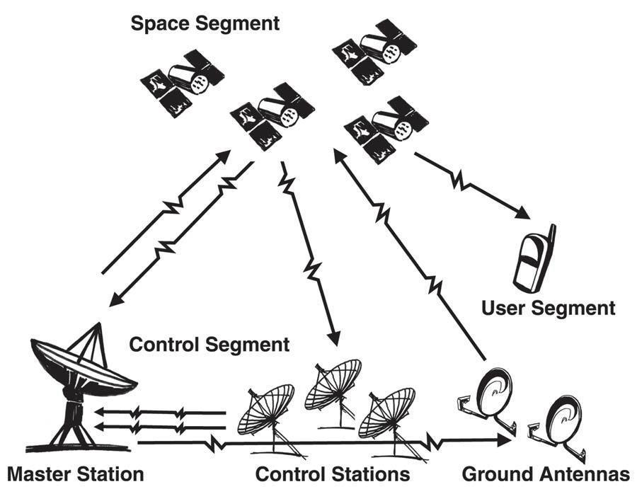 GPS 3.jpg