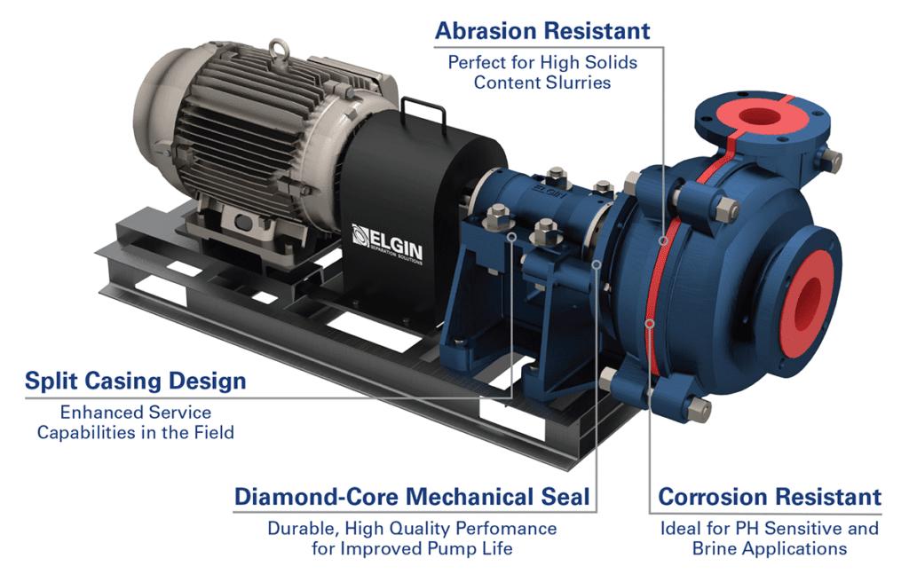 Elgin-Abrasion-Resistant-Pump.png
