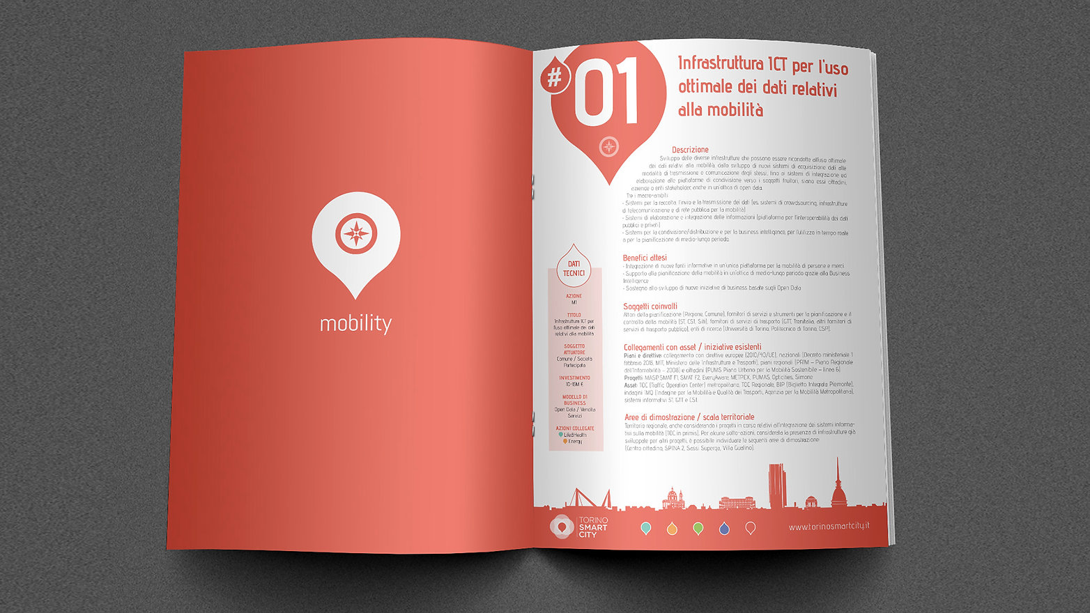 SMART CITY - Brochure 1 interno.jpg