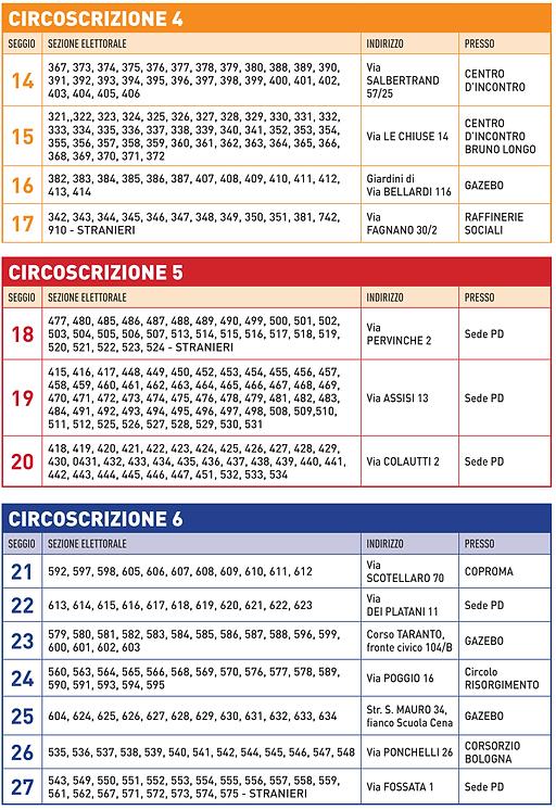 circo 4-6.png