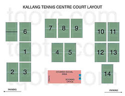 Tennis Lessons - Tennis Coaching Singapore