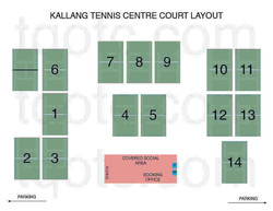 Tennis Lessons - Tennis Coaching Singapore