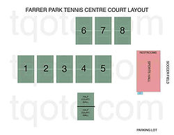 Tennis Lessons - Tennis Coaching - Singapre