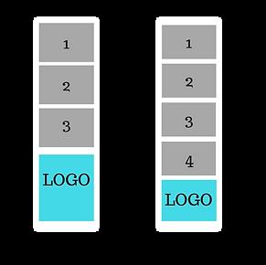 forma classique 3 image en colonne
