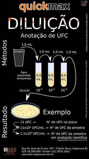 ABCQXdiluicoes.png
