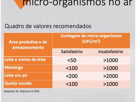 Monitoramento dos micro-organismos no ar