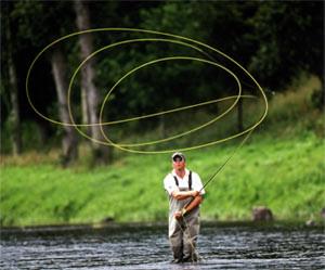 Are You a True Blue Angler?