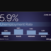 Steady Job Growth, Increased Wages and More: 5 Numbers From the June Jobs Report